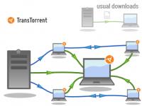 Как увеличить скорость скачивания файлов до максимума