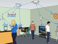 Li-Fi — в интернет через настольную лампу