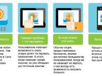 """Инфографика: """"Что такое Freemium"""""""