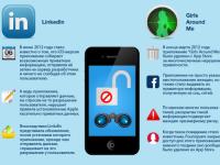 """Инфографика: """"Приложения, ресурсы и ваши персональные данные"""""""