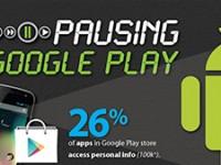 Четверть  Android-приложений собирают ваши данные для неизвестных целей