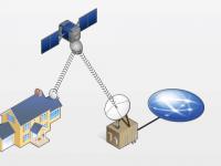 Спутниковый Интернет на базе спутника KA-SAT уже в Украине