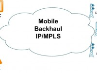 Intertelecom завершил развертывание на Украине сети мобильного бэкхола