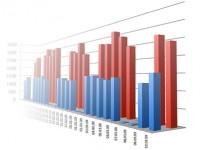 Доменная статистика зоны .UA по итогам июля 2013