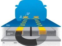 В Южной Корее проложили электродорогу для электромобилей