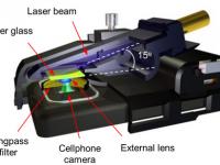 Американцы разработали микроскоп для смартфонов