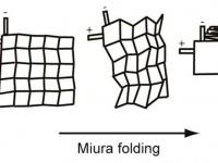 """""""Оригами"""" из бумажных батарей повышает их плотность в 14 раз"""