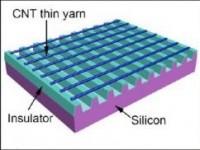 Китайские исследователи создали динамики из нанотрубок