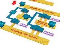 Американцы создали интегральные схемы из графена