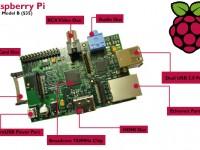 За 20 месяцев продаж пользователи купили 2 млн. миникомпьютеров Raspberry Pi