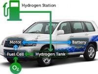 Toyota представила первый автомобиль, работающий на водороде