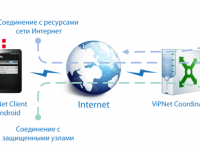 ФСБ России впервые сертифицировала VPN-туннель для Android