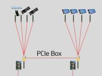 Созданы сервера с опто-фотонным интерфейсом и усиленной вычислительной мощностью