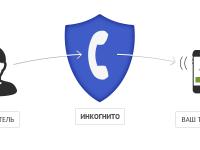 Российские пользователи получат временные номера телефонов