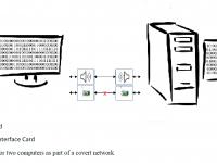 Доказана возможность передачи вирусов между компьютерами звуковым сигналом