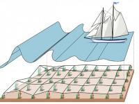 Новая система для сбора энергии волн эффективнее, чем солнечные батареи
