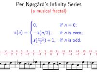 Музыку и математику человеческий мозг воспринимает примерно одинаково