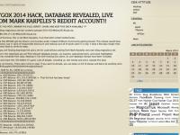 Хакеры нашли на счетах Mt.Gox якобы похищенные у биржи деньги