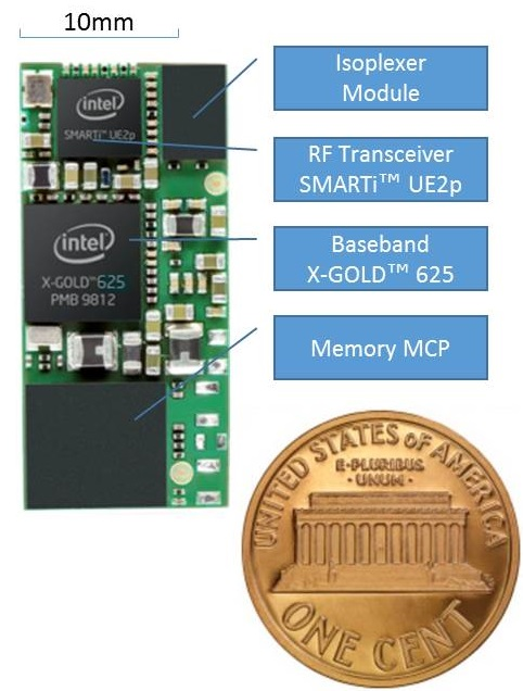 XMM-6255-Board-Size-Comparison-Embargo-8-26-2014-12am-pst