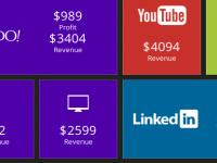 Онлайн-счётчик показывает в реальном времени доходы IT-корпораций за секунду