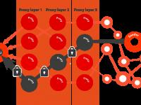 Новую децентрализованную битторрент-сеть невозможно закрыть