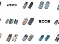 В Сети появился виртуальный музей телефонов Nokia