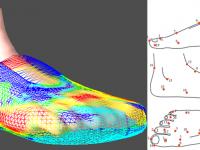 Разработана система виртуальной примерки обуви в онлайн-магазинах