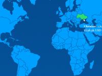 За 2014 год украинцы пожертвовали на Kickstarter $250 тысяч