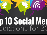 10 ТОП-прогнозов для социальных медиа в 2015