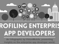 Инфографика: Как разработчики зарабатывают на приложениях для В2В
