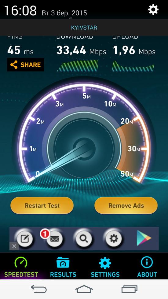 Результат тестирования скорости 3G-интернета на смартфоне LG G3S
