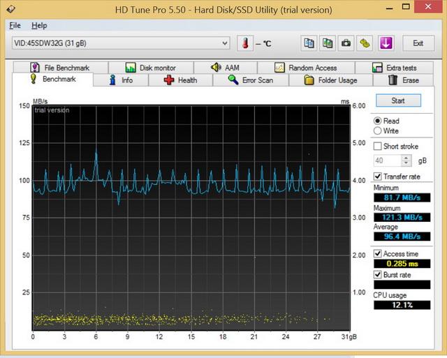 Использование SSD-накопителя позволяет повысить показатель Data Transfer Rate на 25% в сравнении с обычным механическим диском и при этом почти на 2 порядка снизить время доступа Access Time