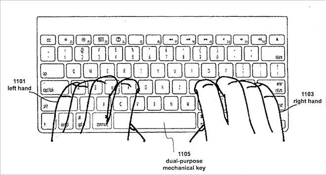 Keyboardl