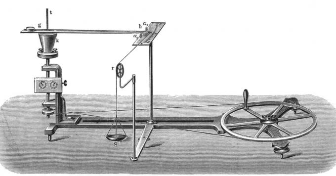 Прибор для определения механического эквивалента теплоты, созданный Иваном Пулюём