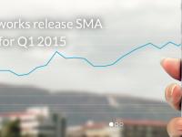 Как выглядит рынок мобильной рекламы в мире по итогам І квартала 2015