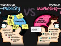 Клиенты и поклонники — заколдованный круг контент-маркетинга для брендов