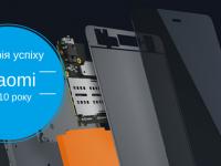 Від невідомого стартапу до світової експансії — історія Xiaomi