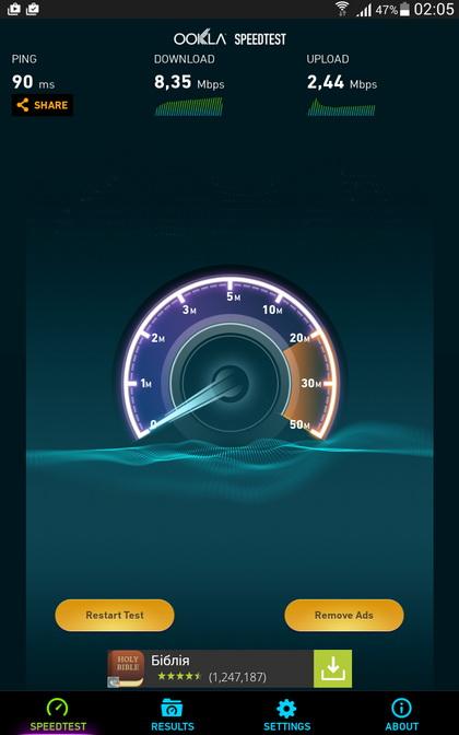 """Максимальная скорость, которую удалось зафиксировать в сети """"Интертелеком"""", составила 8,35 Мбит/с"""