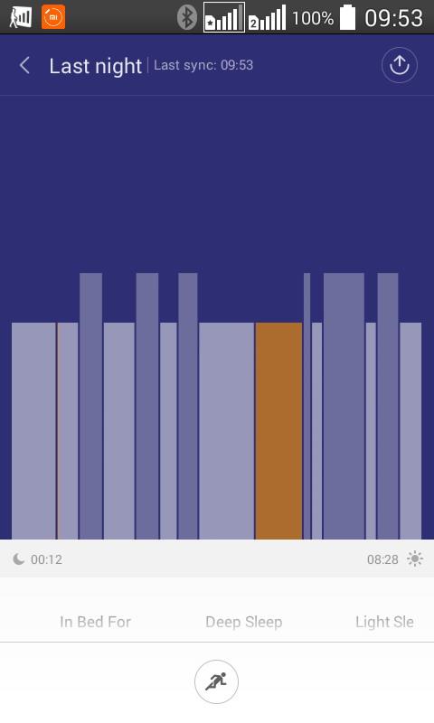 Тёмные и высокие отрезкина диаграмме, показывающей, как спал человек  — так называемый глубокий сон.Светло-серые столбики — фаза лёгкого сна. Оранжевый столбик — пользователь просыпался