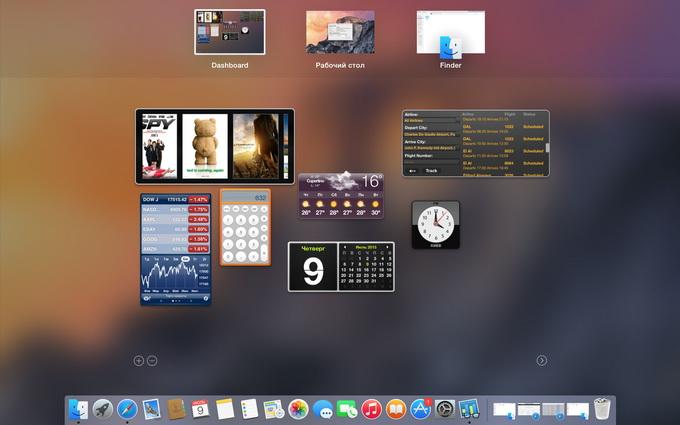 Тракпад Force Touch поддерживает все традиционные жесты multitouch Mac OS X