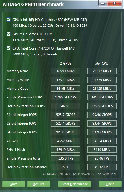 Результаты тестирования SOC Intel Core i7-4720HQ и дискретной видеокарты nVidia GeForce GTX 960M