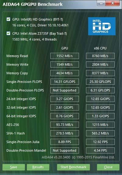 Результаты тестирования производительности процессора и графической подсистемы с помощью утилиты AIDA64 Benchmark