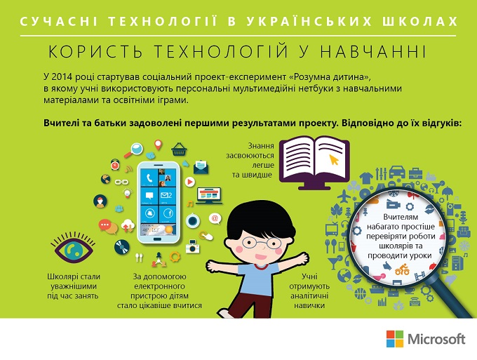 technology_education_ukr