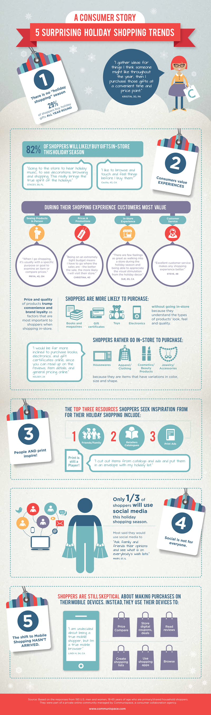 Holiday_Shopping_Infographic_3