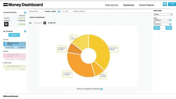 moneydashboard9