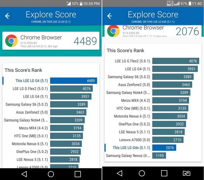 Результаты тестирования Vellamo Chrome (слева — модель G4, справа — G4s)