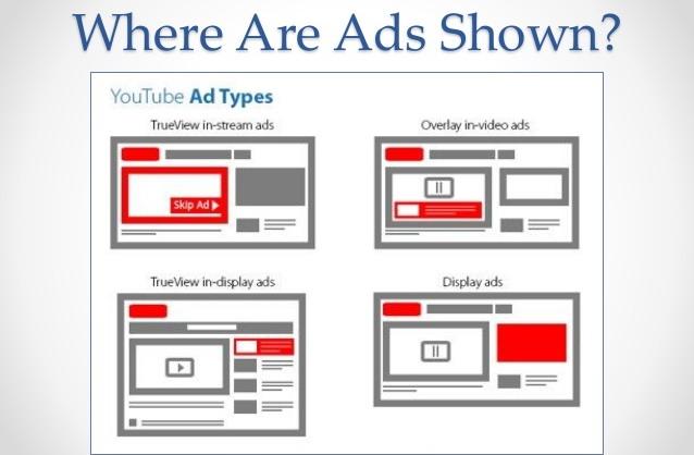Для продвижения своих видеороликов можно использовать платную рекламу на YouTube