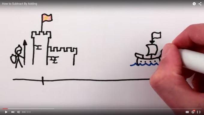 Лекционная доска: изложение материала происходит параллельно с рисованием на доске