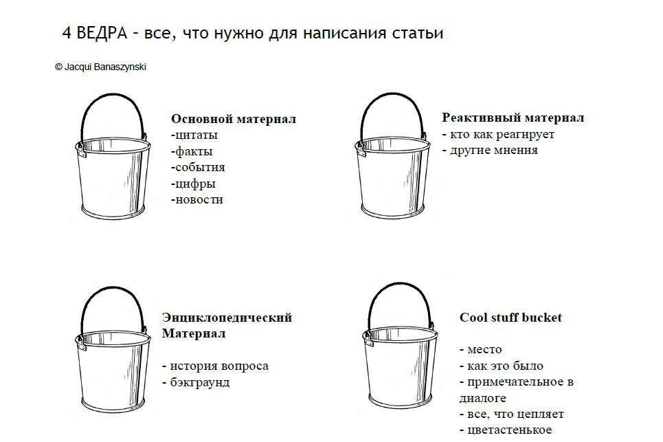 gorchinskaja_4_vedra_0
