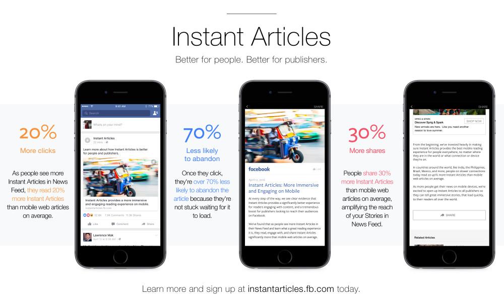 Все, что контент-проектам надо знать о Instant Articles от Facebook